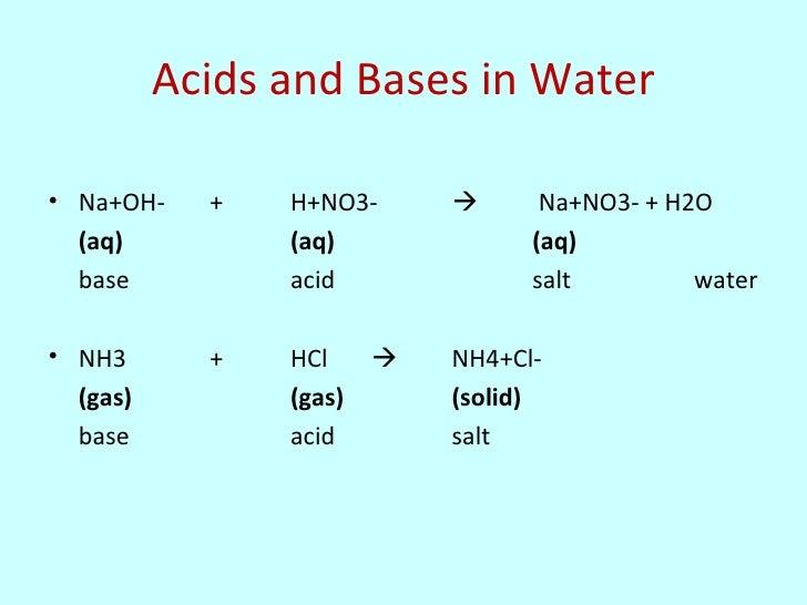 Acid base reactions BY MUHAMMAD FAHAD ANSARI 12IEEM 14