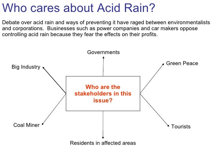 Acid Rain Diagram Worksheet – Ph and Acid Rain Worksheet