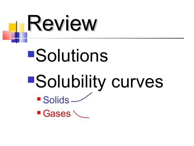 Acid and bases foldable