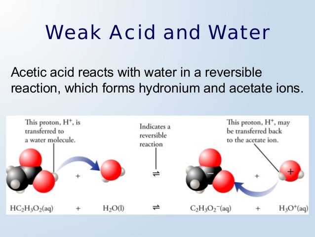 this water and h2o h3o Water = h2o water and ethanol, when mixed together, will do almost nothing however, about 10^-14 %of the time water will react with itself to form h3o(+) and oh(-).