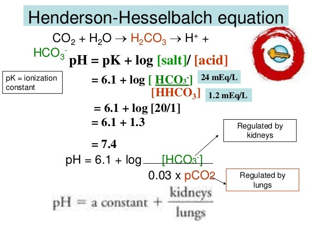 po2 and pco2 relationship