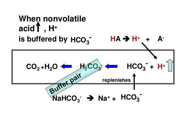 acid base balance and primary disturbances