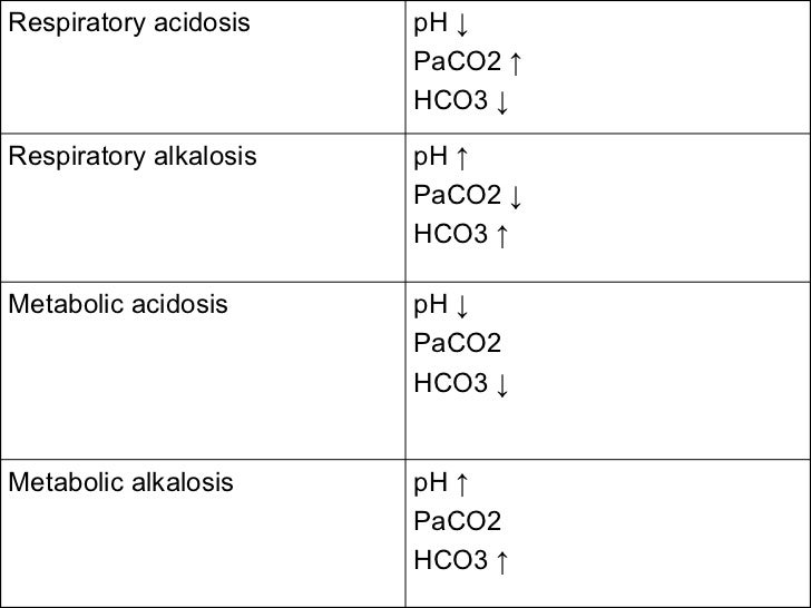 metabolic alkalosis caused by steroids