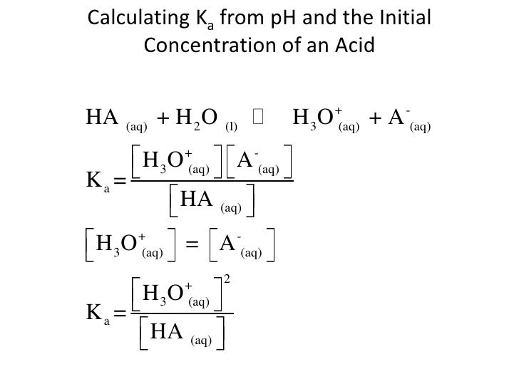lab determination of ka for weak acid Calculate the acid dissociation constant (ka) of a weak acid from solution ph 001 - duration: 9:50 professor heath's chemistry channel 2,605 views.