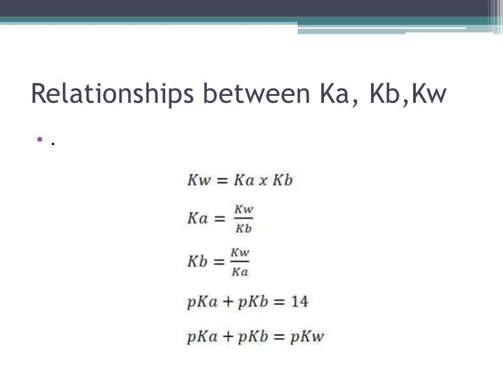 relationship between kw kb kaufmann