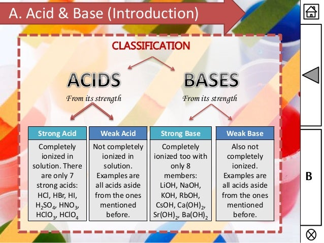 Acid Base Physical Chemistry Presentation