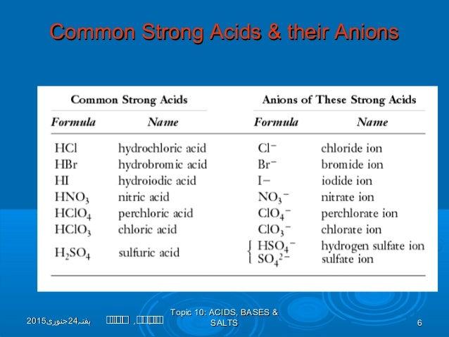Acid Bases And Saltsrt 1