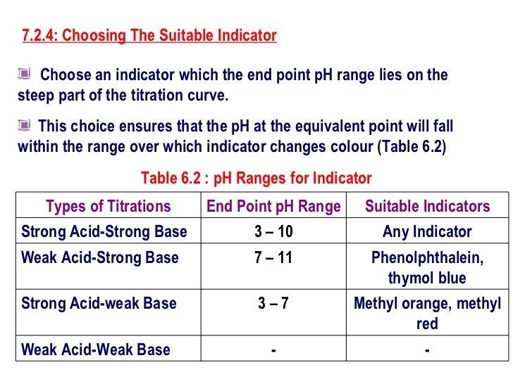 Ph 69 part 2 - 3 part 5