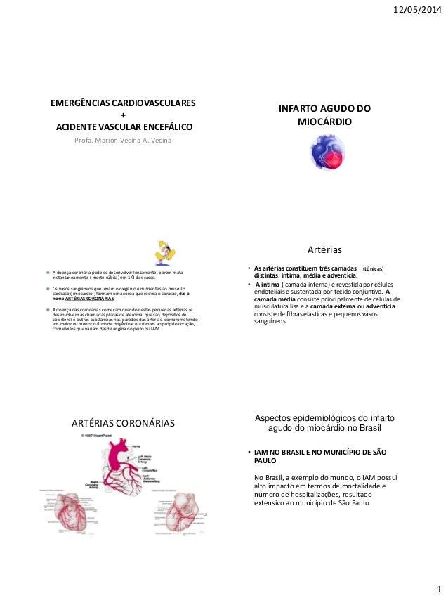 12/05/2014 1 EMERGÊNCIAS CARDIOVASCULARES + ACIDENTE VASCULAR ENCEFÁLICO Profa. Marion Vecina A. Vecina INFARTO AGUDO DO M...