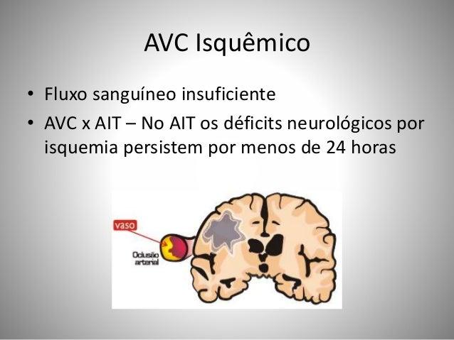 AVC Isquêmico • Fluxo sanguíneo insuficiente • AVC x AIT – No AIT os déficits neurológicos por isquemia persistem por meno...