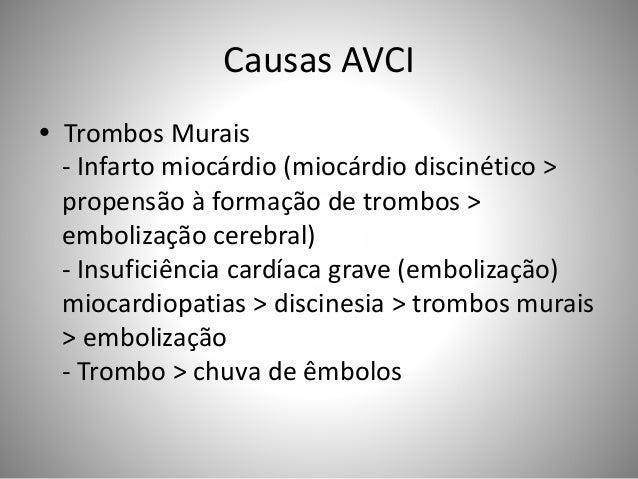Causas AVCI  Trombos Murais - Infarto miocárdio (miocárdio discinético > propensão à formação de trombos > embolização ce...