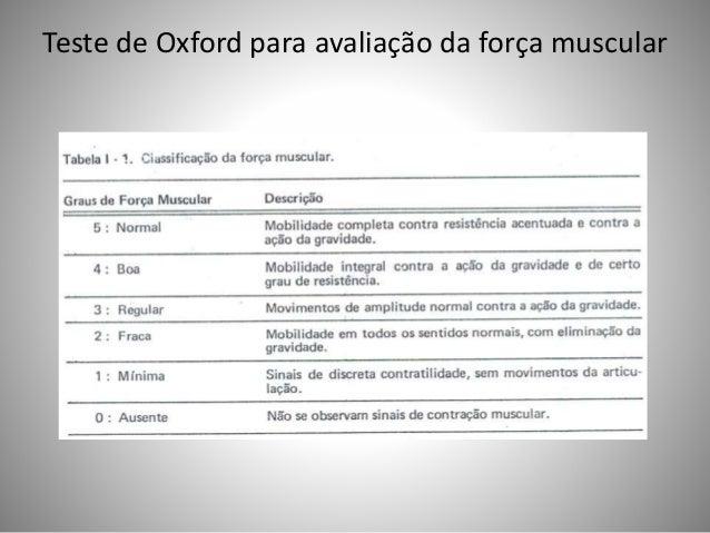 Teste de Oxford para avaliação da força muscular
