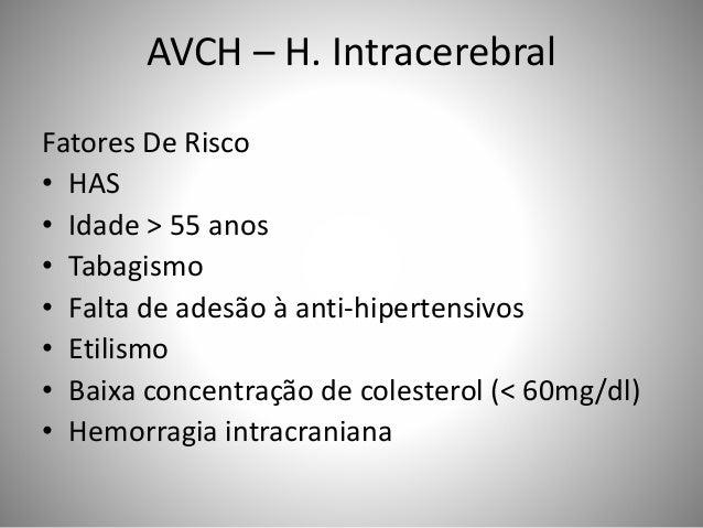 AVCH – H. Intracerebral Fatores De Risco • HAS • Idade > 55 anos • Tabagismo • Falta de adesão à anti-hipertensivos • Etil...