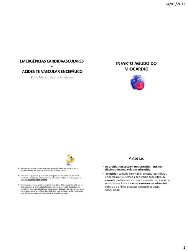 14/05/2013 1 EMERGÊNCIAS CARDIOVASCULARES + ACIDENTE VASCULAR ENCEFÁLICO Profa Marion Vecina A. Vecina INFARTO AGUDO DO MI...