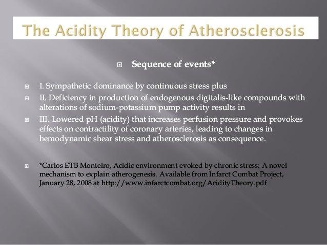 atherosclerosis basic mechanisms pdf