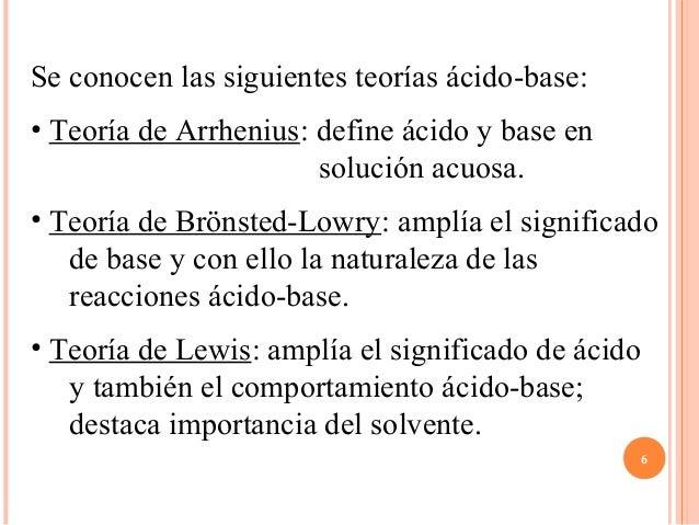 Dorable ácidos Y Bases Bronstedlowry Hoja De Trabajo Ilustración ...