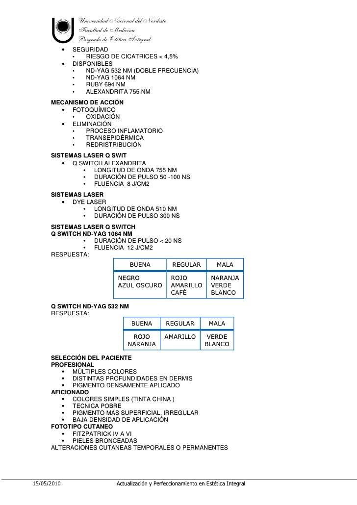 Universidad Nacional del Nordeste                  Facultad de Medicina                  Posgrado de Estética Integral    ...