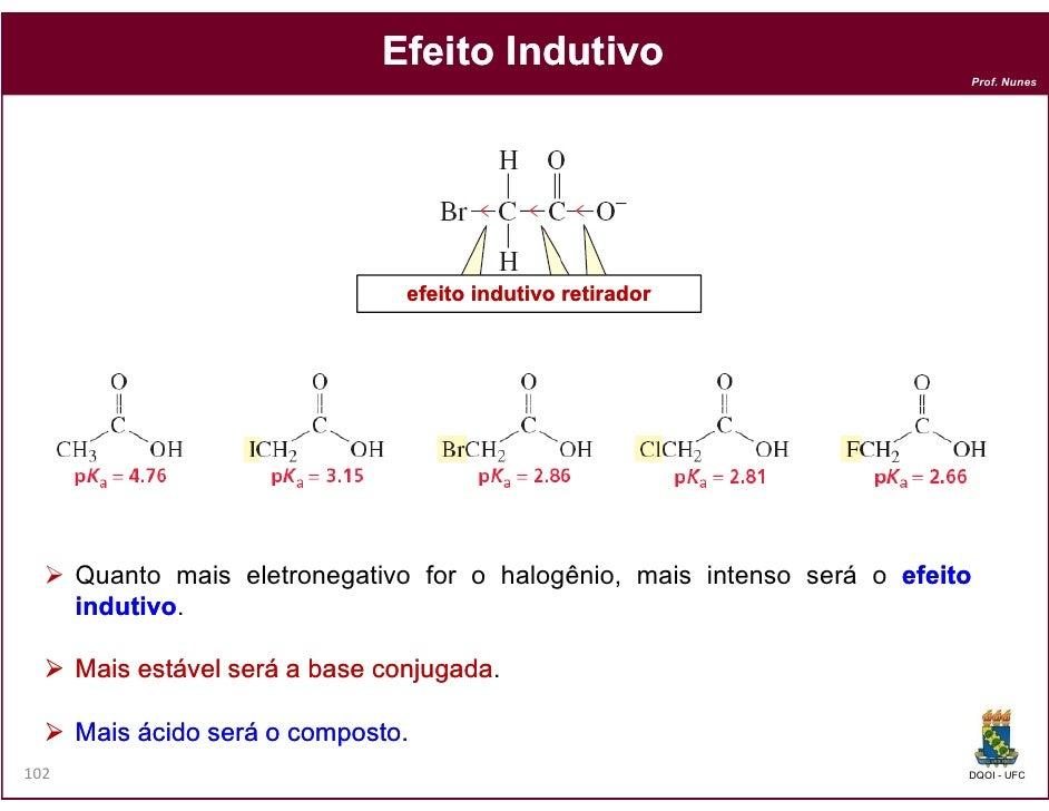 Efeito Indutivo                                                                           Prof. Nunes                     ...