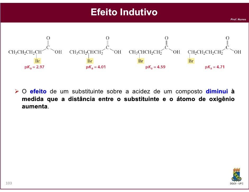 Efeito Indutivo                                                                       Prof. Nunes      O efeito de um subs...