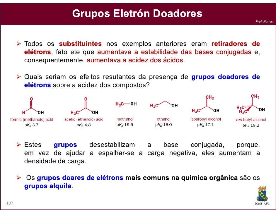 Grupos Eletrón Doadores                                                                          Prof. Nunes      Todos os...