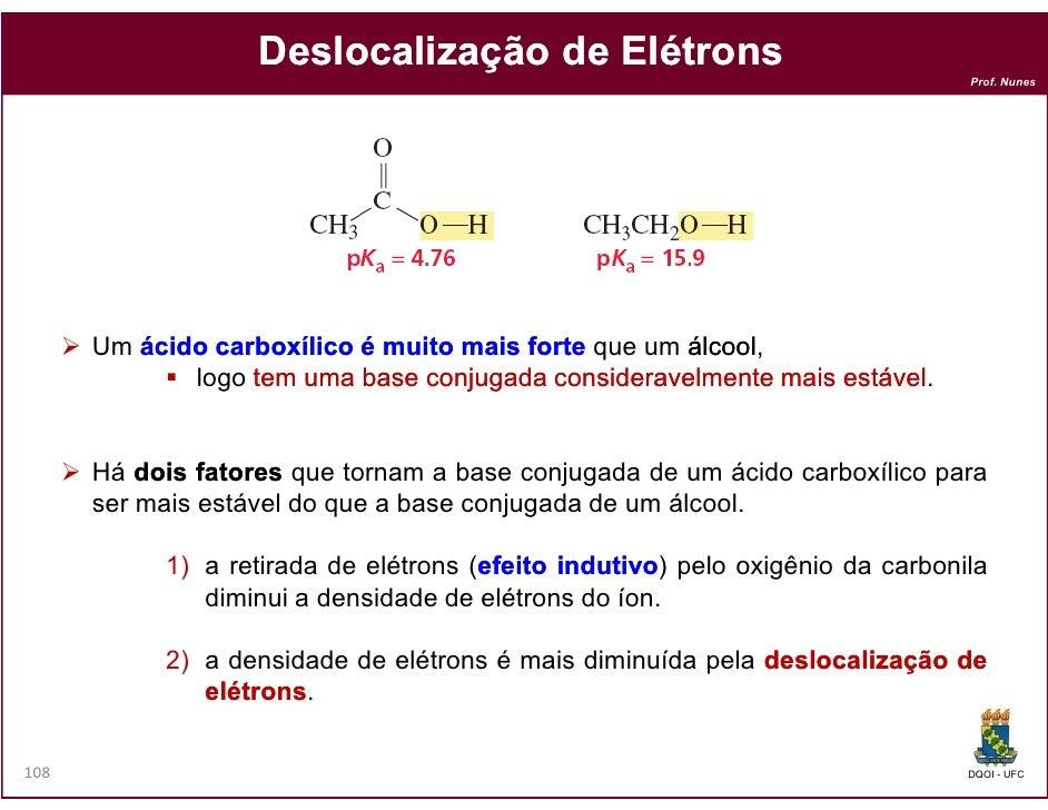 Deslocalização de Elétrons                                                                               Prof. Nunes      ...
