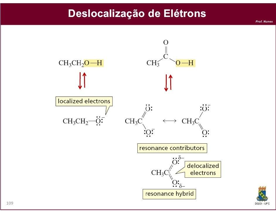 Deslocalização de Elétrons                                   Prof. Nunes109                                DQOI - UFC