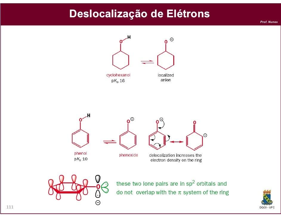 Deslocalização de Elétrons                                   Prof. Nunes111                                DQOI - UFC