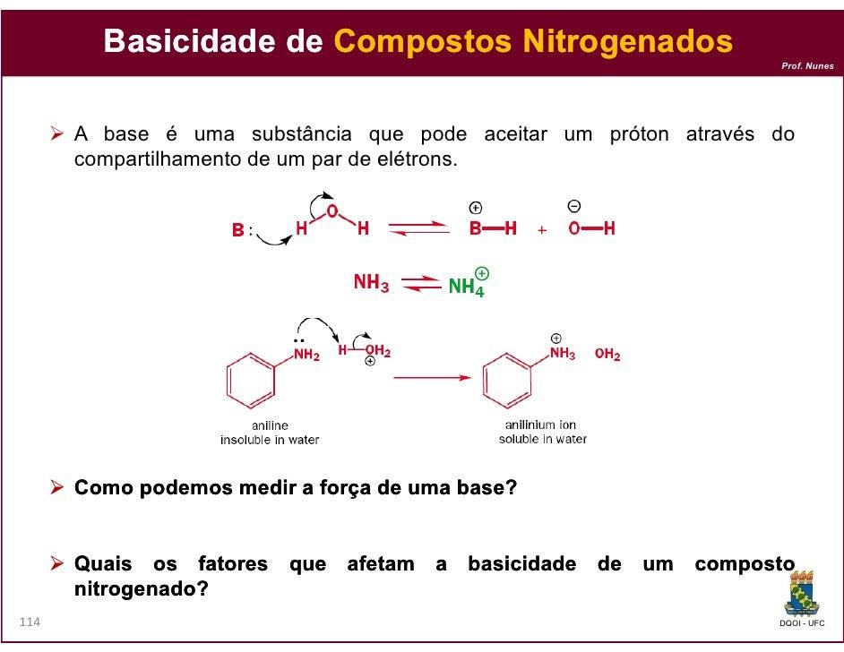 Basicidade de Compostos Nitrogenados                                                                 Prof. Nunes      A ba...