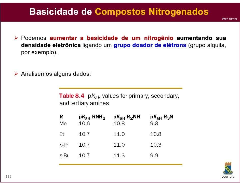 Basicidade de Compostos Nitrogenados                                                                            Prof. Nune...