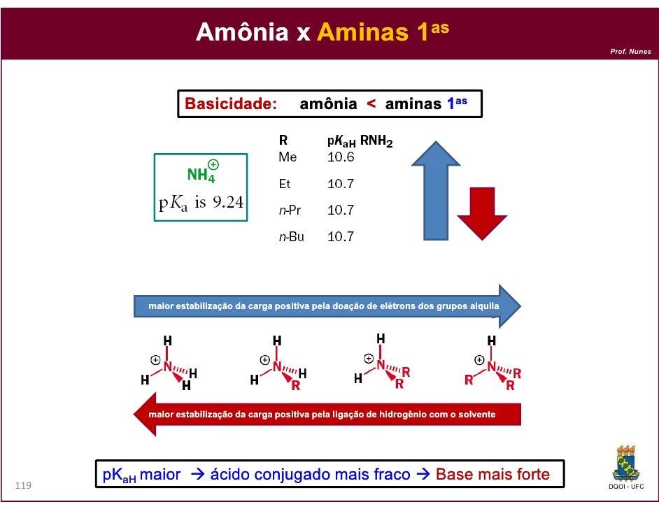 Amônia x Aminas 1as                                                                                              Prof. Nun...