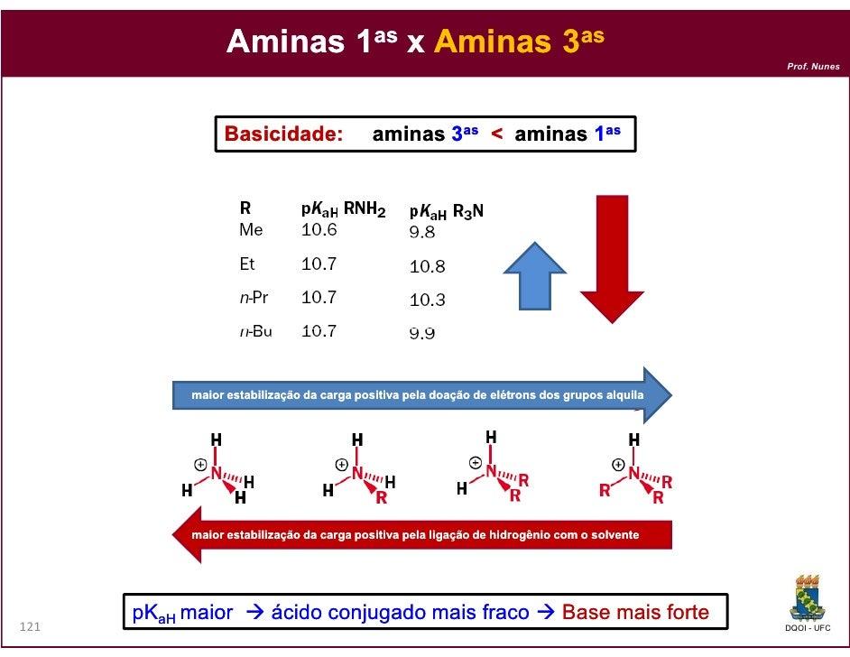 Aminas 1as x Aminas 3as                                                                                              Prof....
