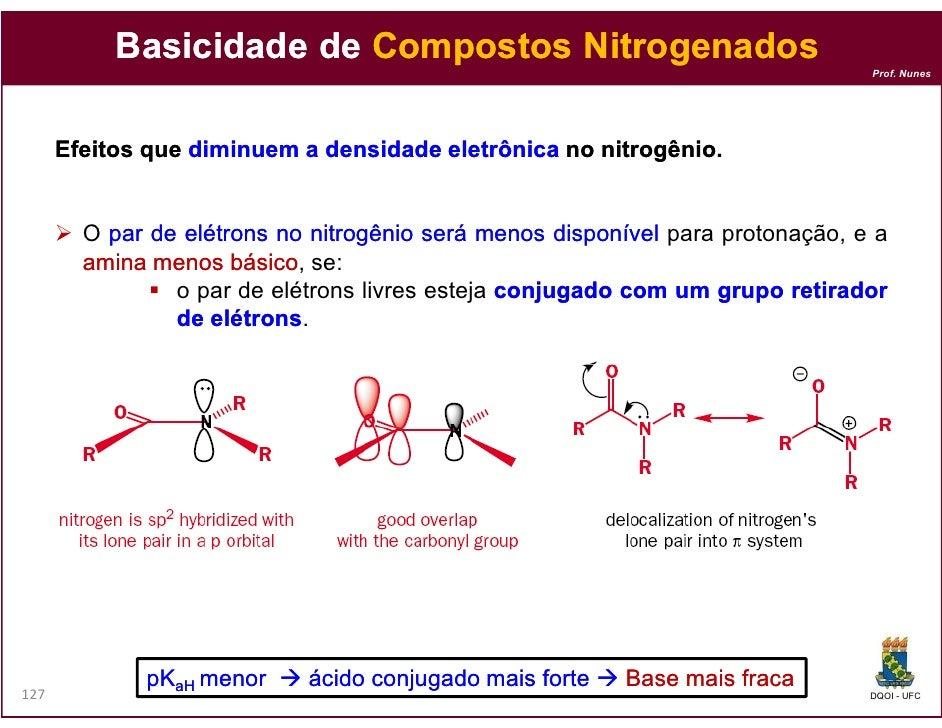Basicidade de Compostos Nitrogenados                                                                                Prof. ...