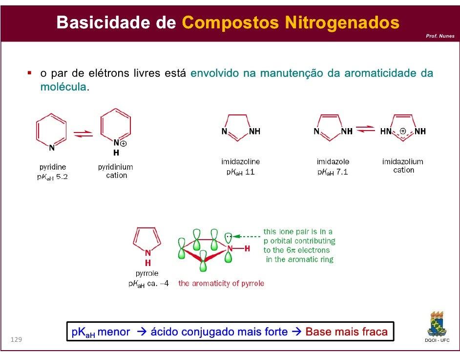 Basicidade de Compostos Nitrogenados                                                                             Prof. Nun...