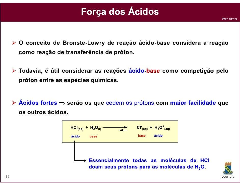Força dos Ácidos                                                                                Prof. Nunes     O conceito...