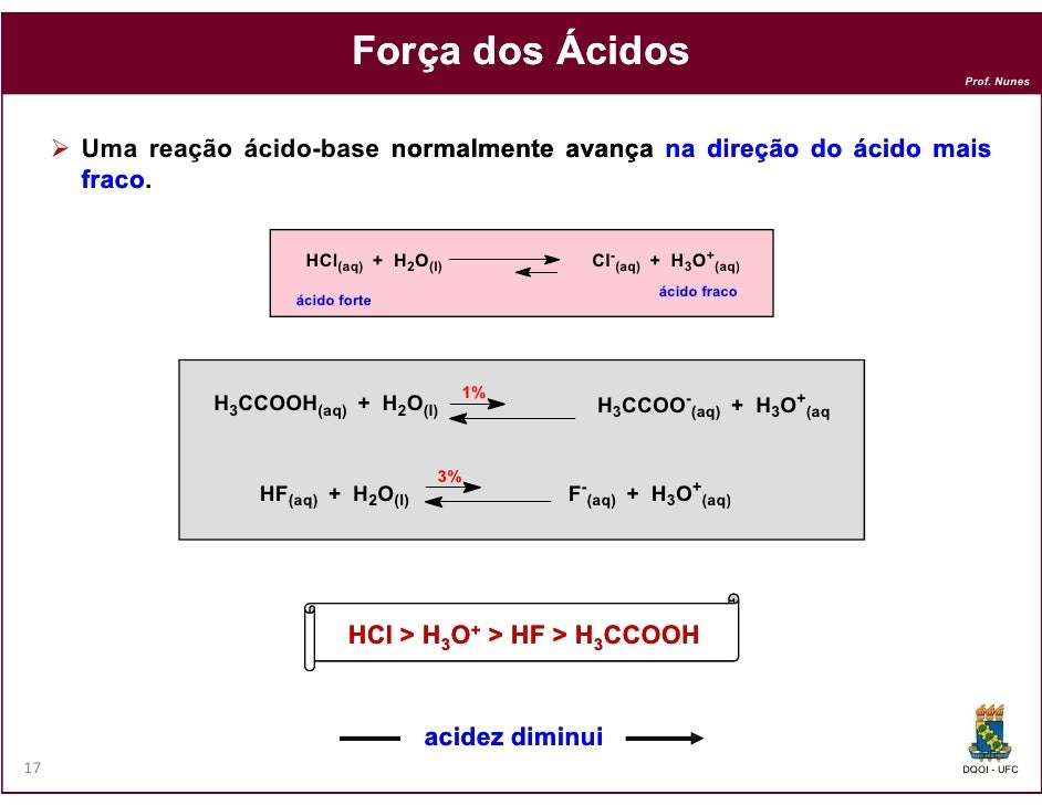 Força dos Ácidos                                                                          Prof. Nunes     Uma reação ácido...