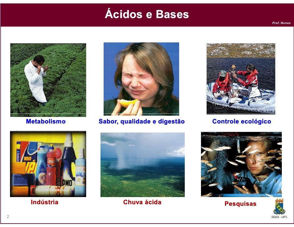 Ácidos e Bases                                                                     Prof. Nunes    Metabolismo   Sabor, qua...