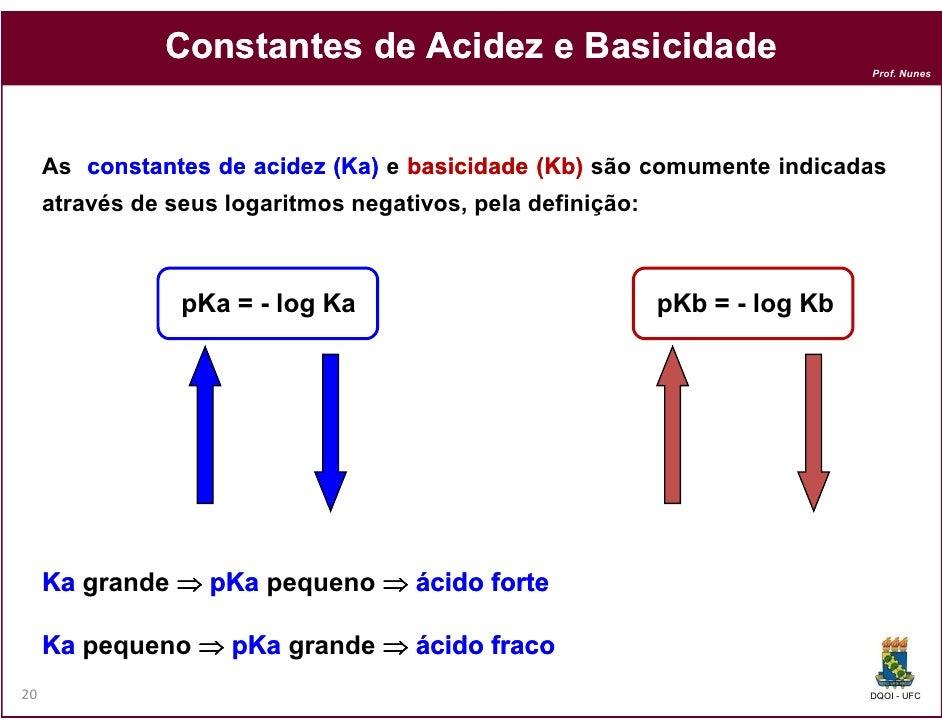 Constantes de Acidez e Basicidade                                                                              Prof. Nunes...