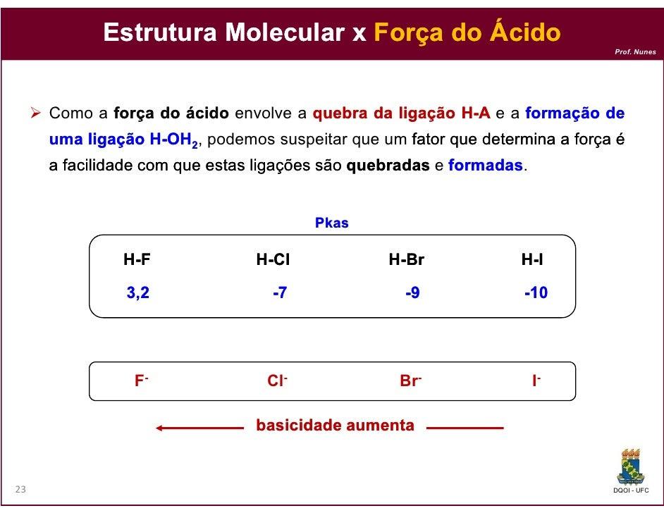 Estrutura Molecular x Força do Ácido                                                                            Prof. Nune...
