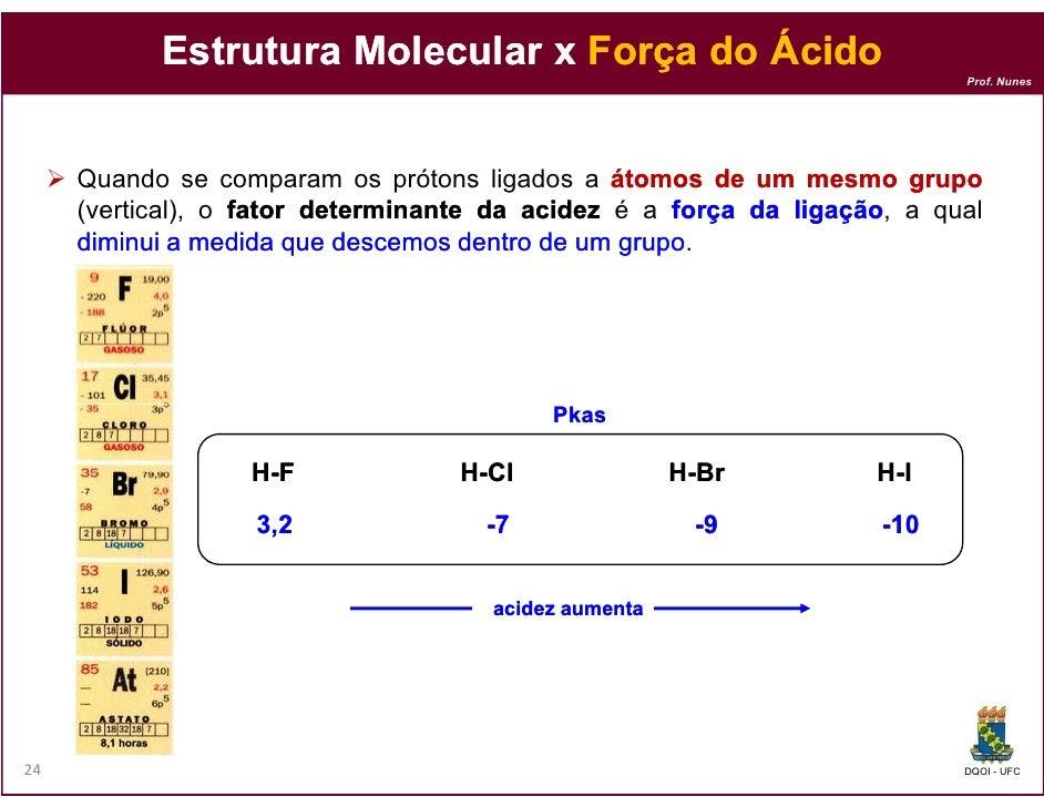 Estrutura Molecular x Força do Ácido                                                                         Prof. Nunes  ...