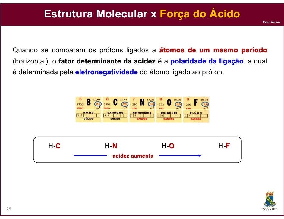 Estrutura Molecular x Força do Ácido                                                                                 Prof....