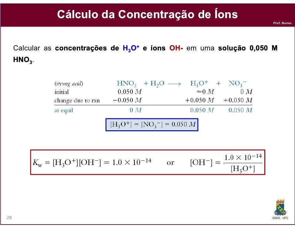Cálculo da Concentração de Íons                                                                       Prof. Nunes     Calc...