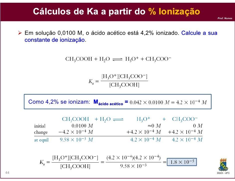 Cálculos de Ka a partir do % Ionização                                                                              Prof. ...