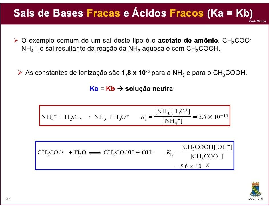 Sais de Bases Fracas e Ácidos Fracos (Ka = Kb)                                                                            ...