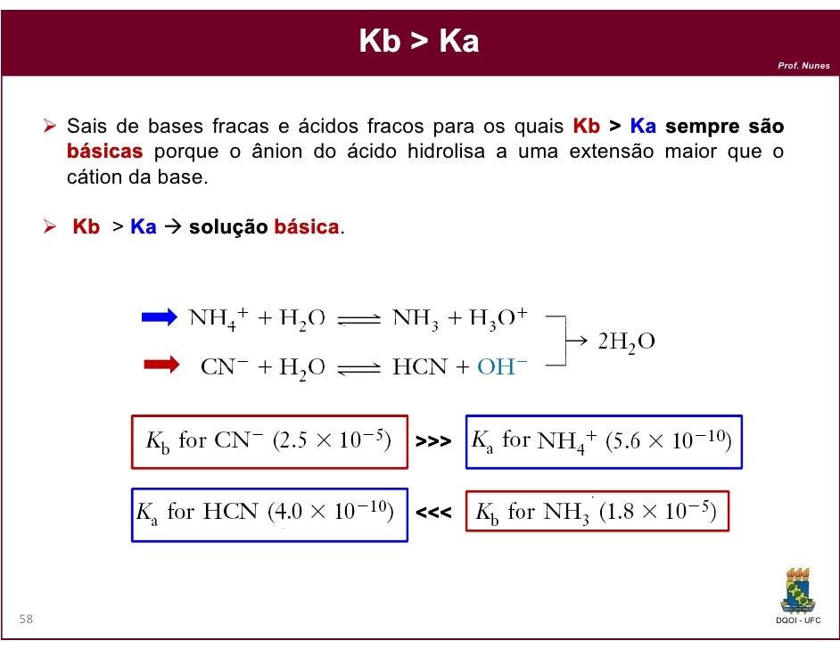 Kb > Ka                                                                         Prof. Nunes     Sais de bases fracas e áci...