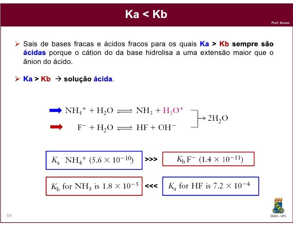 Ka < Kb                                                                          Prof. Nunes     Sais de bases fracas e ác...