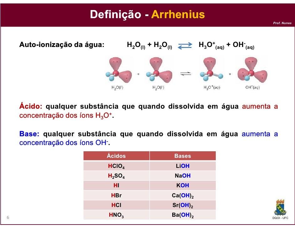 Definição - Arrhenius                                                                                        Prof. Nunes  ...
