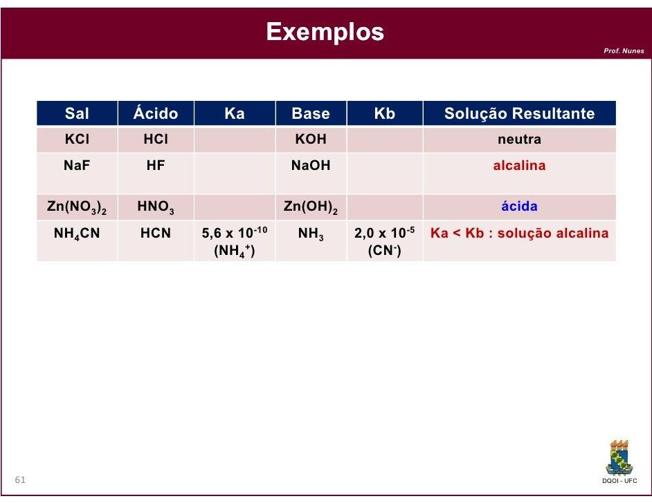 Exemplos                                                                                      Prof. Nunes       Sal      Á...