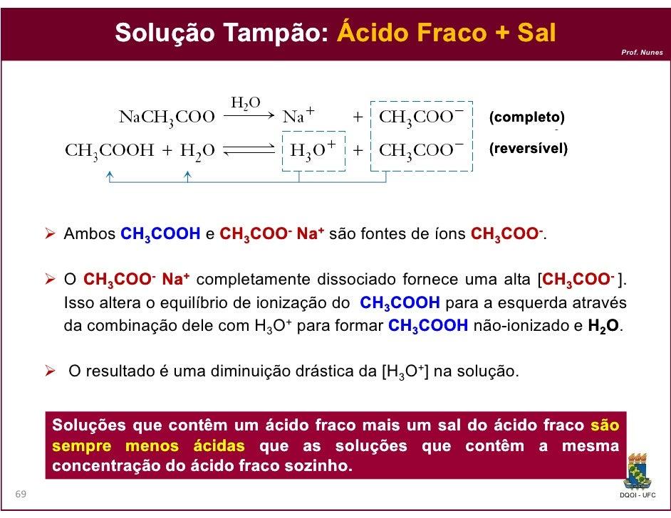 Solução Tampão: Ácido Fraco + Sal                    Tampão:                                                              ...