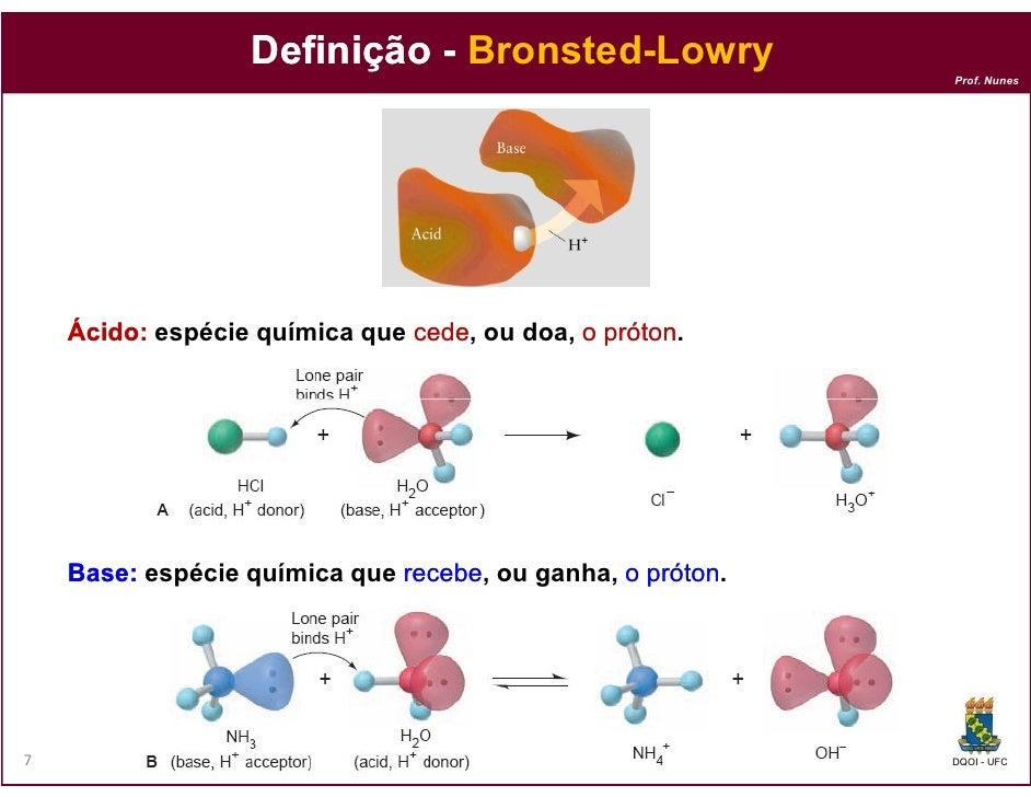 Definição - Bronsted-Lowry                                                           Prof. Nunes    Ácido:    Ácido: espéc...