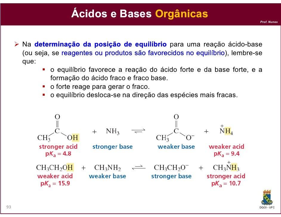 Ácidos e Bases Orgânicas                                                                               Prof. Nunes     Na ...